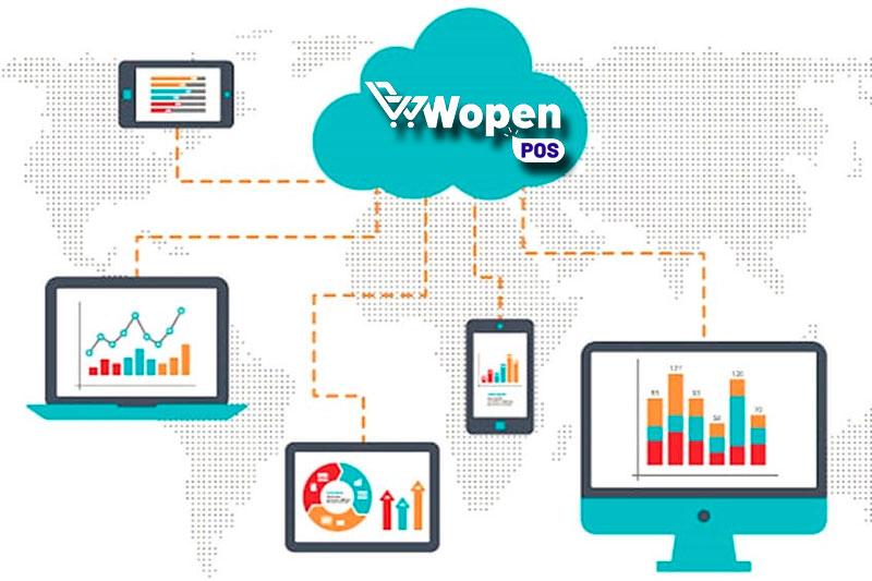 WopenPOS-CONTPAQi.jpg