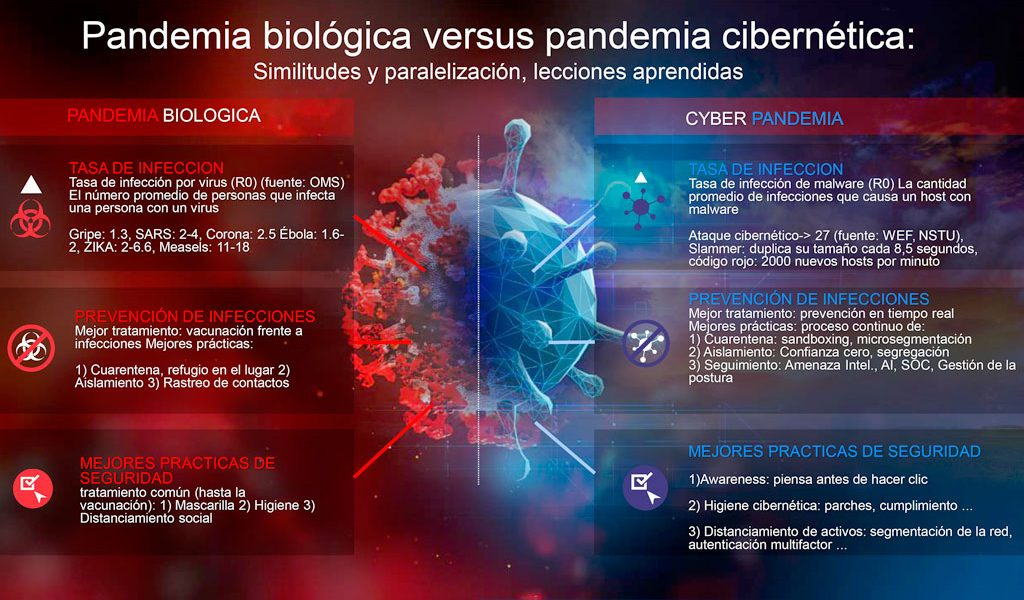 CheckPoint-CiberPandemia.jpg