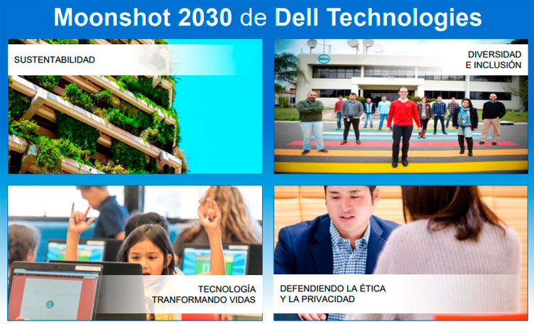Dell Technologies Moonshot 2030